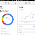 iPhone:Google Analytics