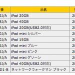iPod バカ売れ