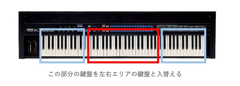 YAMAHA KX88(ME鍵盤)を本気でメンテナンスする
