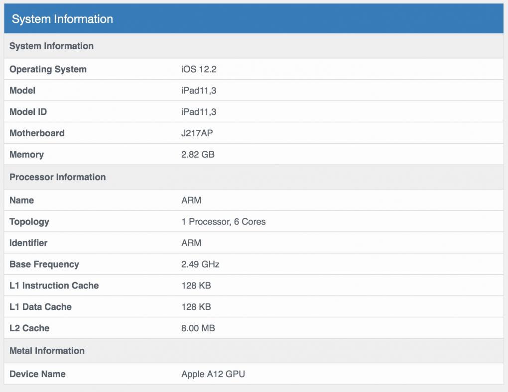 Geekbench System Info