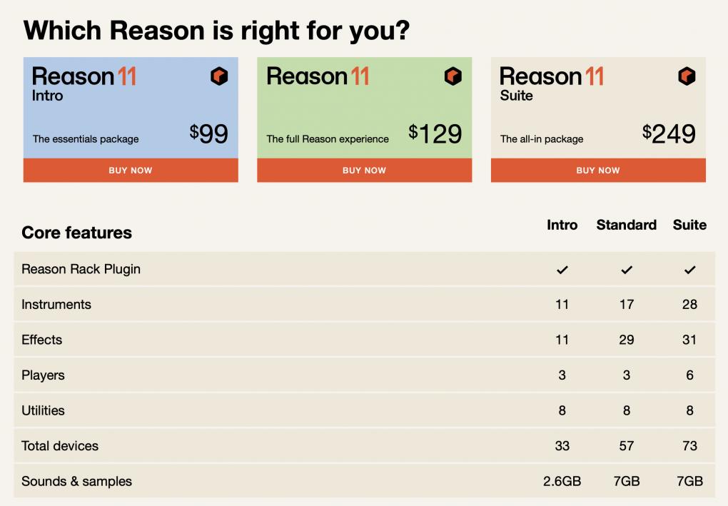 Reason 11 Price
